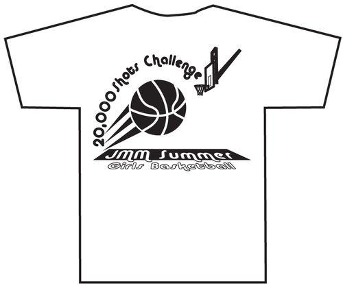 Girls Basketball Challenge